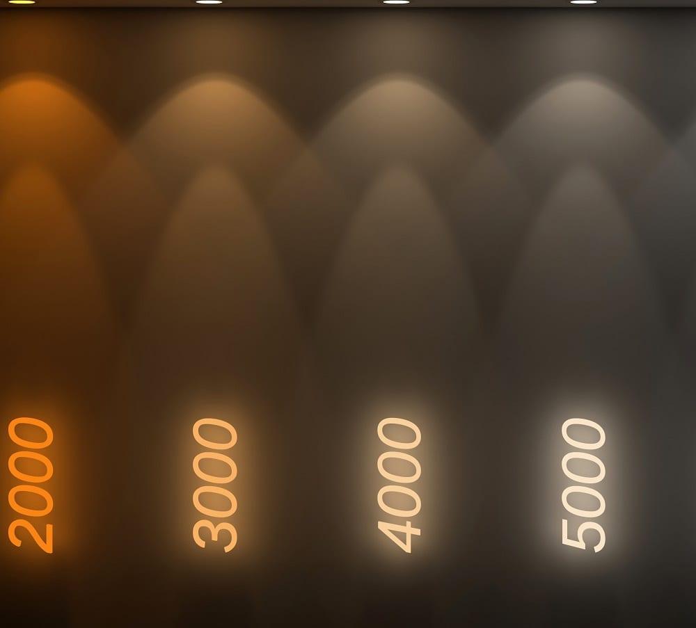 LEDingEdge Lighting Inc